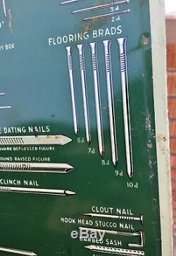 Vintage Original Colorado Fuel & Iron Corp. C F & I Nails Chart Tin Litho Sign